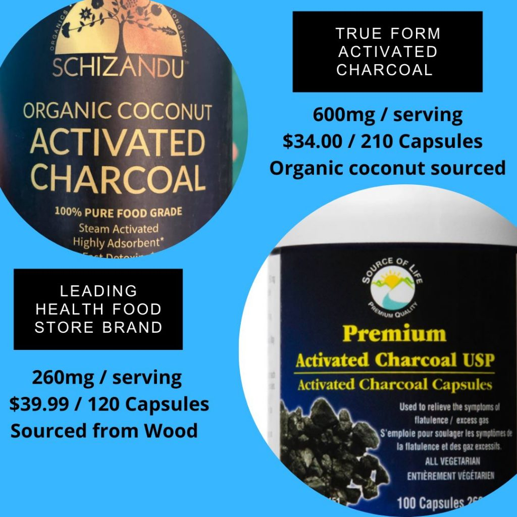 True Form's Activated Charcoal vs Leading Health Food Store Brand